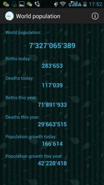 地球多少人口数量_怀化罗旧镇多少人口(2)
