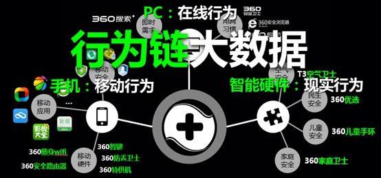 360参加第22届中国广告节 实效营销受捧