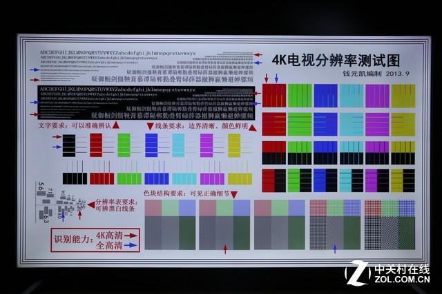 白底黑字显示测试-清薄磅薄性价比出众 康佳A55U使用评测