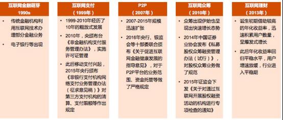 美利金融集团创始人刘雁南:风口之上 要带着团队去赢
